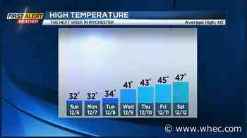 First Alert Weather: A chilly weekend