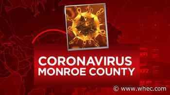 Coronavirus in Monroe County: 638 new cases, no deaths