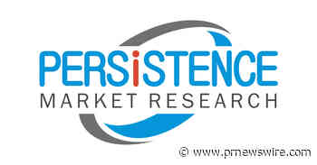 Graphite Colored Pencil Market size is anticipated to expand at a CAGR of 2.4% over the forecast period of 2020 to 2030 - Persistence Market Research