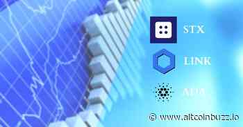Crypto Market Update: Blockstack (STX), Chainlink (LINK), and Cardano (ADA) - Technical Analysis - Altcoin Buzz
