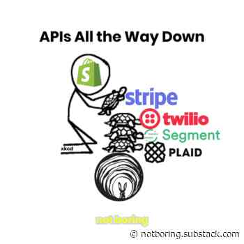 APIs All the Way Down