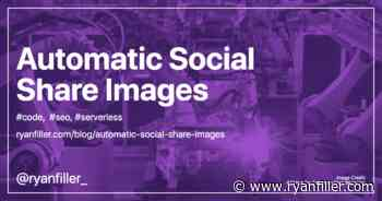 Automatic Social Share Images