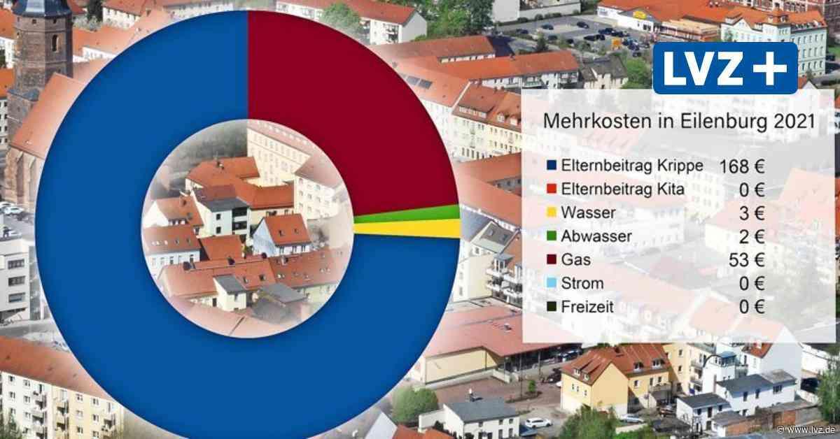 Eilenburg: Was im neuen Jahr für die Bürger teurer wird - Leipziger Volkszeitung