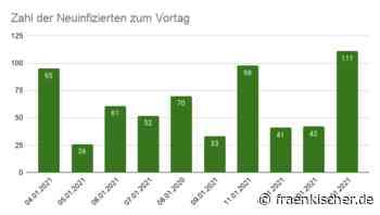 Corona aktuell in Stadt und Landkreis Ansbach - 14.01.2021 - fränkischer.de