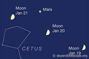 This Week's Sky at a Glance, January 15 – 23