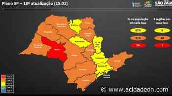 Itirapina e outras cidades da região regridem para fase laranja - ACidade ON
