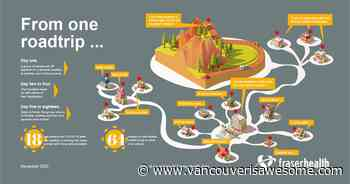 Here is how fast COVID-19 can spread after a road trip in B.C. (INFOGRAPHICS) - Vancouver Is Awesome