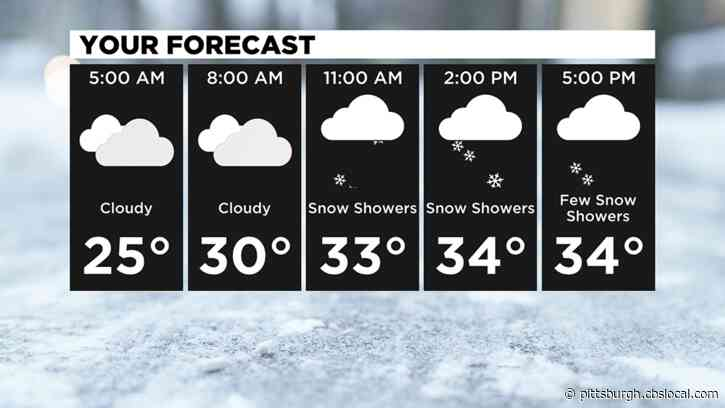 Pittsburgh Weather: Winter Weather, Snow Chances