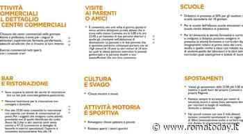Zona arancione, cosa si può fare e cosa no a Roma e nel Lazio dal 17 gennaio