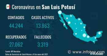 San Luis Potosí acumula 44.244 contagios y 3.319 fallecidos desde el inicio de la pandemia - infobae