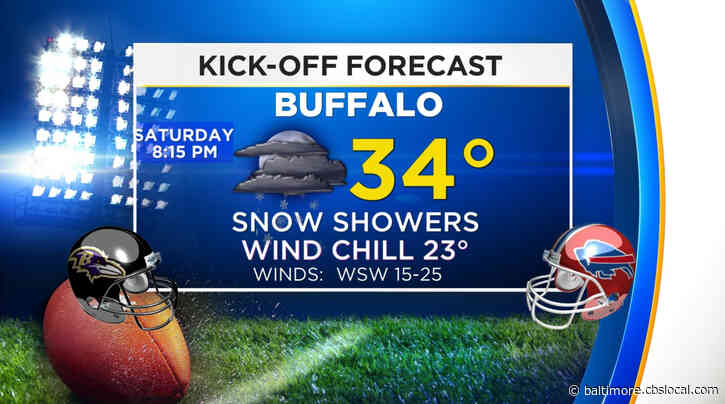 Ravens-Bills Forecast: On And Off Snow Showers Likely, Windy Conditions Expected