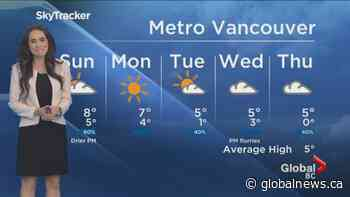 B.C. evening weather forecast: January 16