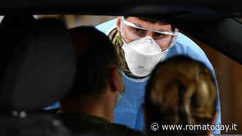 Coronavirus, a Roma 534 casi. Sono 1243 i nuovi contagi nella regione Lazio