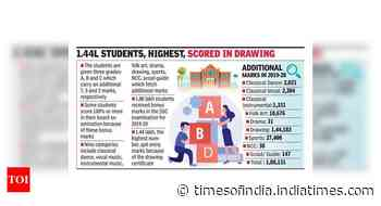 Delay in drawing exam may hold up extra marks for SSC - Times of India