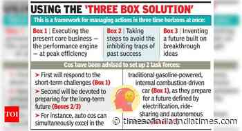 Cos tap management gurus to tackle 'unknowns'