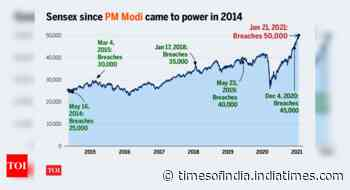 Explained in 12 charts: How sensex breached 50k-mark