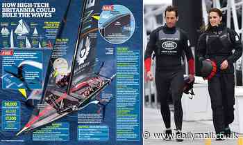 Is Sir Ben Ainslie about to sail into history? £120m dream of winning America's Cup