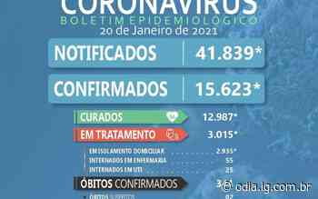 Volta Redonda confirma mais quatro mortes por covid-19 - O Dia