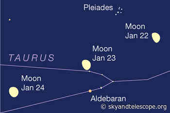 This Week's Sky at a Glance, January 22 – 30