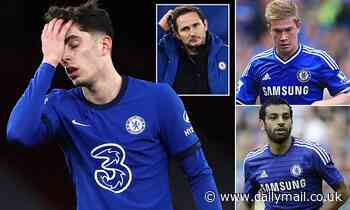 Chelsea boss Frank Lampard believes struggling £89m signing Kai Havertz has 'desire' to improve