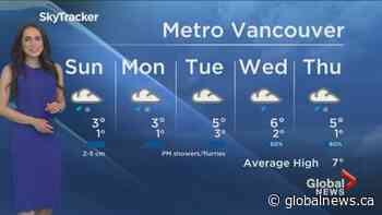 B.C. evening weather forecast: January 23