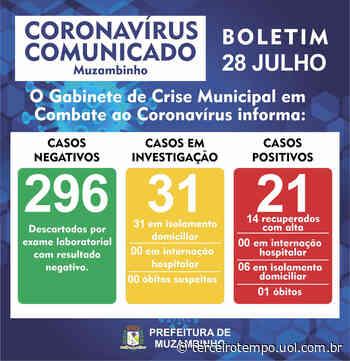 Muzambinho registra primeira morte por covid-19 - Notícias - Terceiro Tempo - Terceiro Tempo - Milton Neves