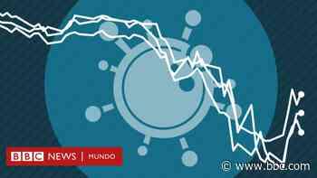 8 gráficos para entender cómo la pandemia de coronavirus ha afectado a las mayores economías del mundo - BBC News Mundo