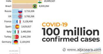 Infographic: How did we get to 100 million coronavirus cases? - Al Jazeera English