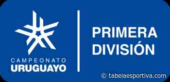 Rentistas x Cerro Largo: onde assistir Futebol Ao Vivo - Campeonato Uruguaio - Tabela Esportiva
