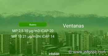 Calidad del aire en Ventanas de hoy 15 de febrero de 2021 - Condición del aire ICAP - infobae