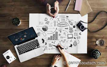 Mercado Global De Software De Creación De Ventanas Emergentes 2021: Impacto Y Recuperación De Covid-19 Hasta 2030 - Gammabox Tech - Gammabox Tech