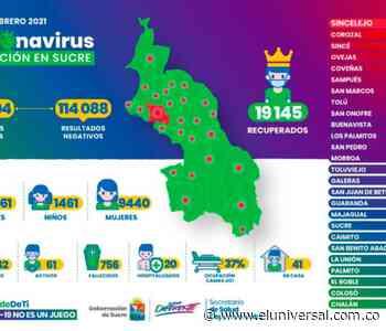 En Sucre reportan 33 nuevos casos positivos de COVID-19 - El Universal - Colombia