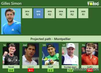 MONTPELLIER DRAW. Gilles Simon's prediction with H2H and rankings - Tennis Tonic
