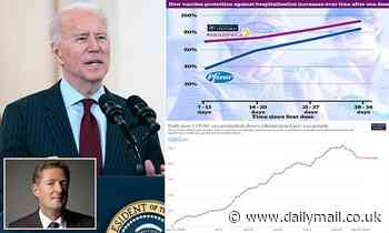 PIERS MORGAN: The UK is kicking America's butt on covid vaccines - so get your act together Biden
