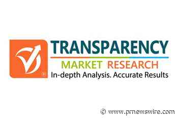 Driven by High Demand from the Agrochemical Industry, the Global Phosphorus Trichloride Market to Register Growth over the Forecast Period: TMR