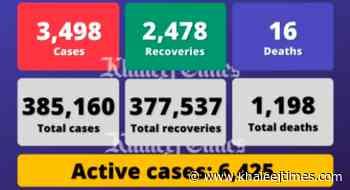 Coronavirus: UAE reports 3,498 Covid-19 cases, 2,478 recoveries, 16 deaths - Khaleej Times