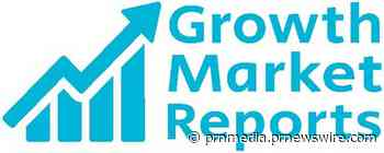 Global Single Blood Drop Analysis Market Expected to Reach USD 43,921.5 Million by 2027 With A CAGR Of 11.5% | Growth Market Reports