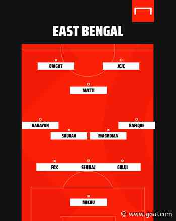 ISL 2020-21: Odisha vs East Bengal - TV channel, stream, kick-off time & match preview