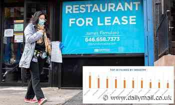 Corporate bankruptcies rose 70% last year as pandemic decimated businesses