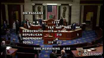 House passes $1.9T COVID relief bill on near party-line vote, includes stimulus checks