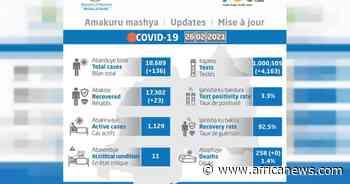 Coronavirus - Rwanda: COVID-19 update (26 February 2021) - Africanews English