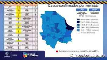 Mueren 8 por covid; 3 en delicias, 3 julimes y 2 camargo - La Opcion