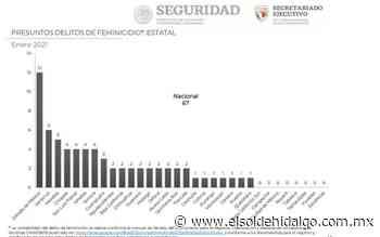 Se registraron dos feminicidios, uno en Apan y otro en Tula - El Sol de Hidalgo