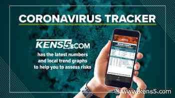 Coronavirus Tracker: Metro Health reports 482 new cases, another drop in hospitalized patients - KENS5.com