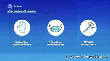 Opmerkelijke cijfers uit UZ Leuven: 3,5 miljoen mondmaskers en 14,8 miljoen handschoenen in 1 jaar tijd