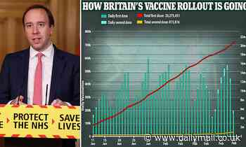 UK 'will be in a very different world in months' thanks to Covid vaccines: Hancock and JVT claim