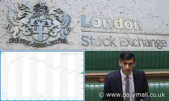 Budget 2021: FTSE 100 rises 0.8% as Rishi Sunak Covid response plan is announced