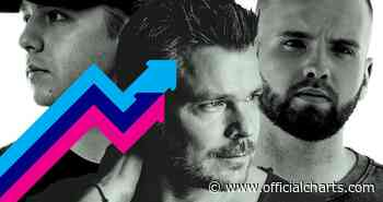 ATB, Topic & A7S's Your Love (9pm) is UK's top trending song - Official Charts Company