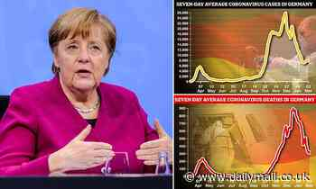 Covid Germany: Angela Merkel extends lockdown by three weeks but eases restrictions for shops