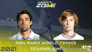 2021 ABN AMRO World Tennis Tournament Quarter-Final – Jeremy Chardy vs Andrey Rublev Preview & Prediction - The Stats Zone